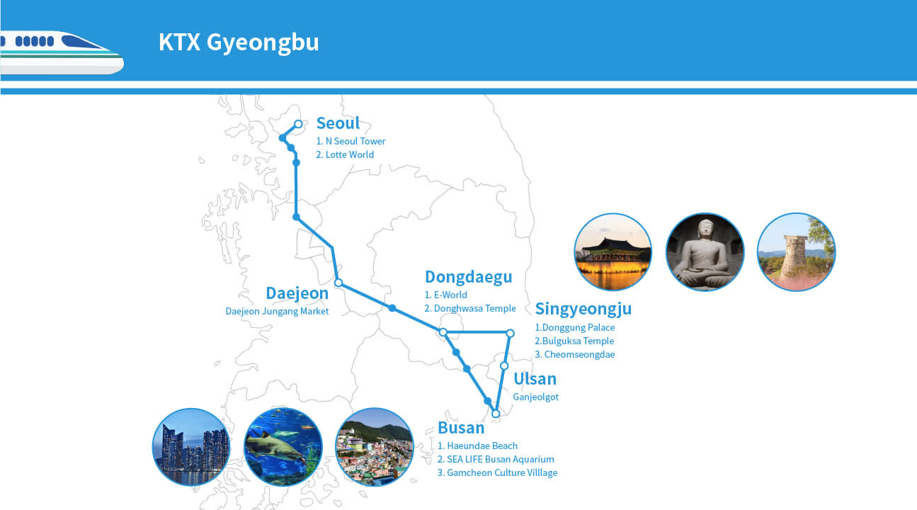 Ktx gyeongbu line map and attractions